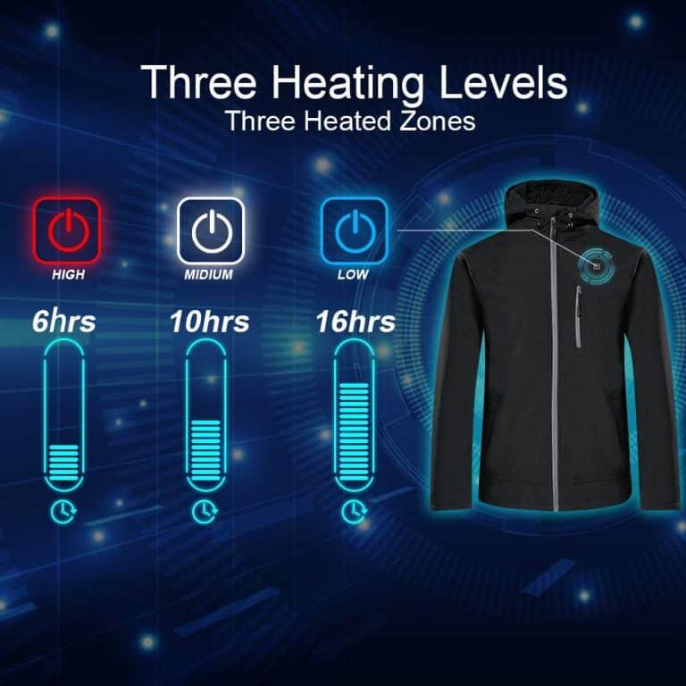 heated jacket levels